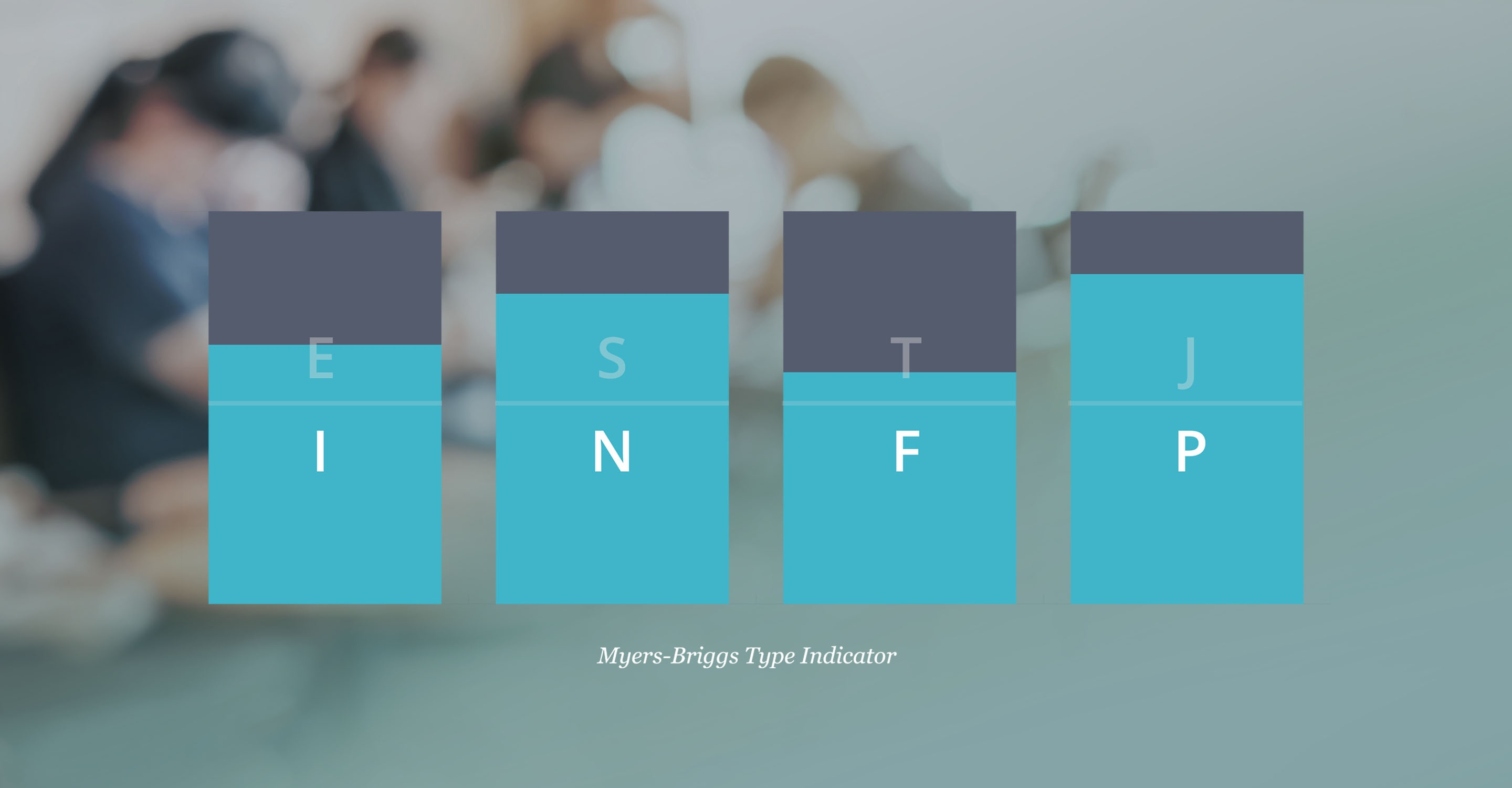Myers-Briggs Assessment