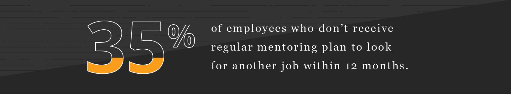 corporate mentoring statistics