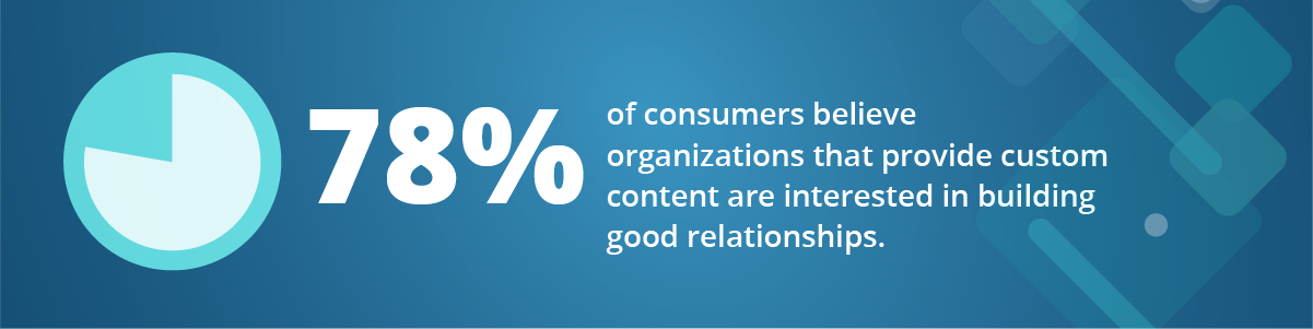 provide custom content and build good relationships organization