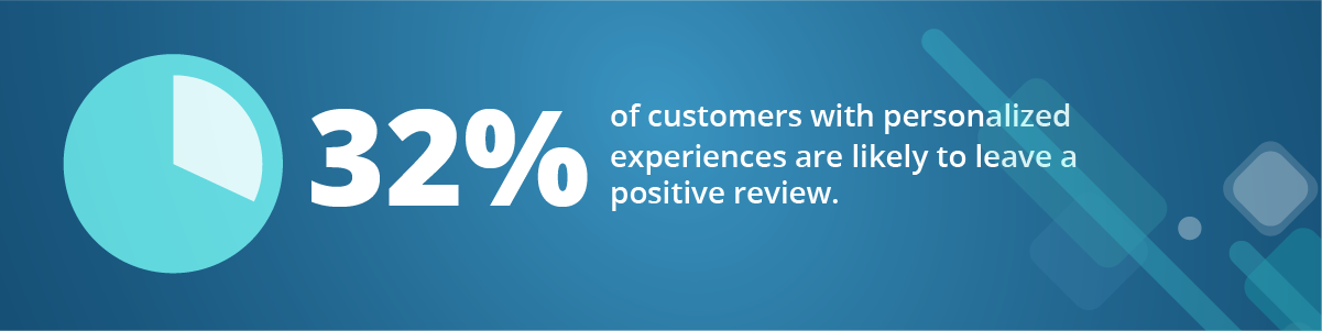 personalized experience positive reviews